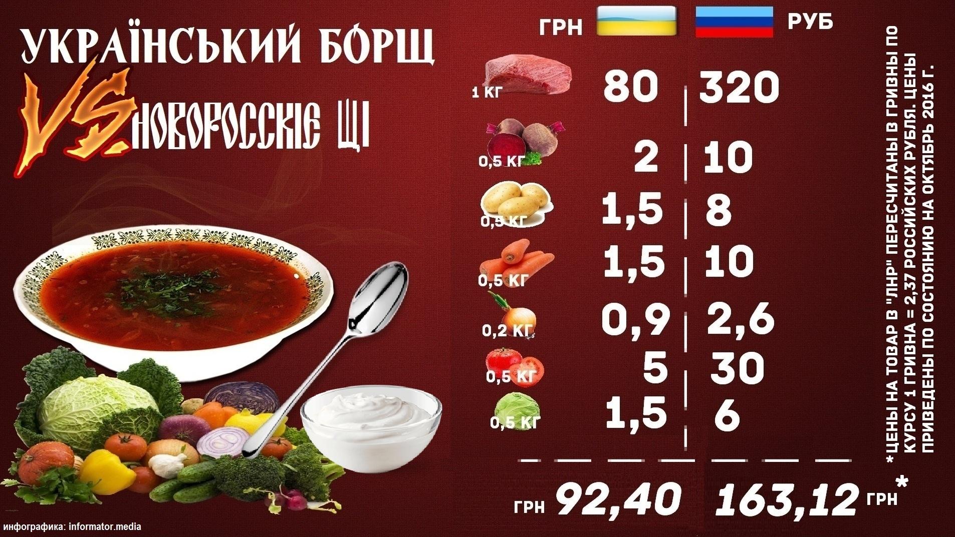 0003_infografica
