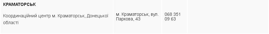 КоординацГруп_2