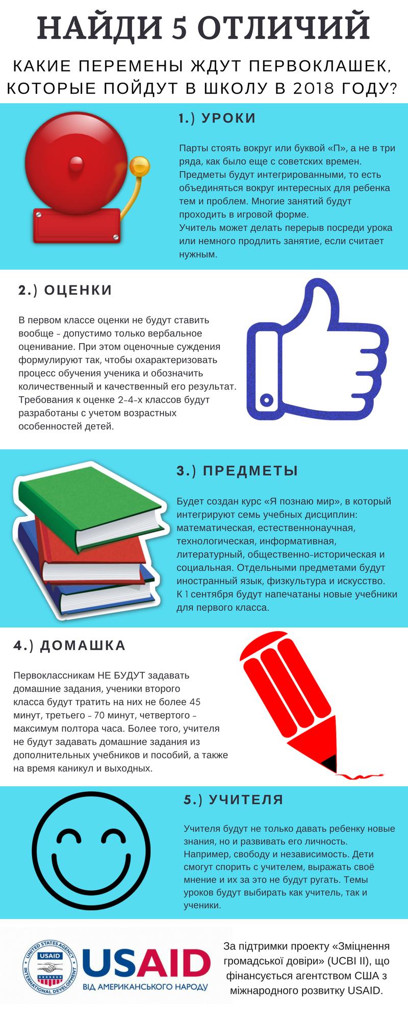 Новая Школа_ОВ