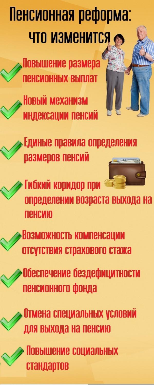 Пенсионная реформа в Украине: что изменится?
